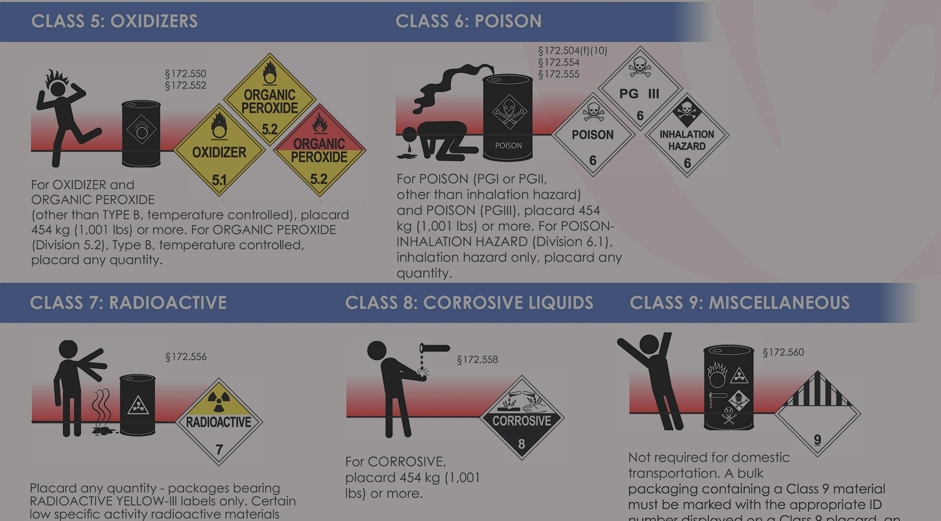 IDR-Hazardous-Warning-Placards-Sign
